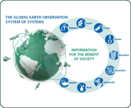 The Global Earth Observation System of Systems - Information for the Benefit of Society